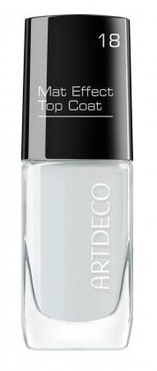 Mat Effect Top Coat
